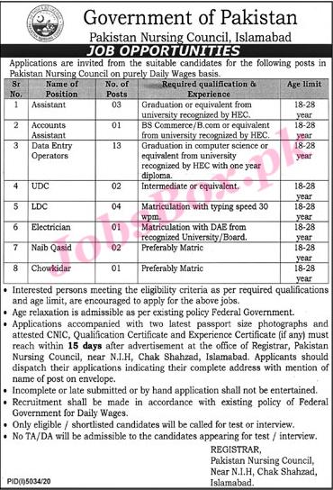 Latest Pakistan Nursing Council PNC Jobs Opportunities 2021