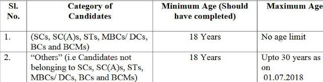 TAMILNADU TOURISM DEVELOPMENT CORPORATION RECRUITMENT