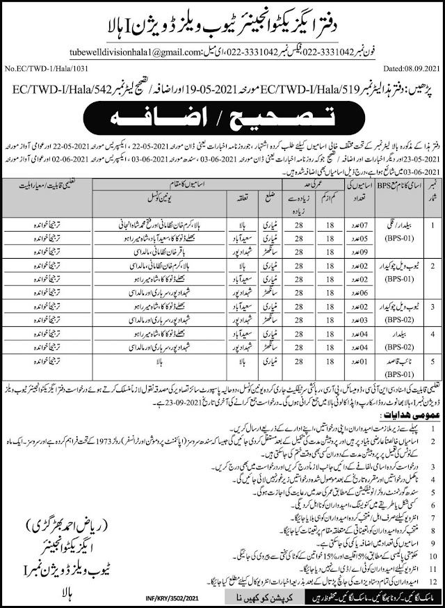 Office Of The Executive Engineer Tube Well Division Halla-I Jobs 2021