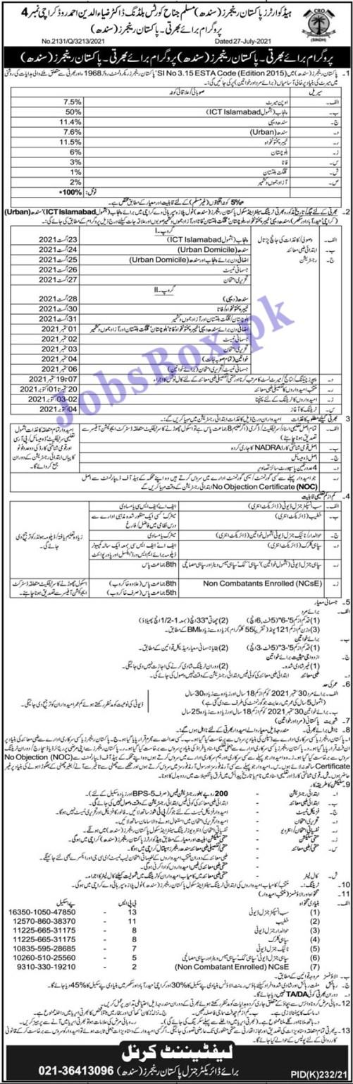 Pakistan Rangers Sindh Jobs 2021 for Sub Inspector, Sipahi, Clerk & Class IV