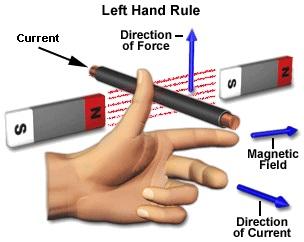 قاعدة اليد اليسرى لفلمنج