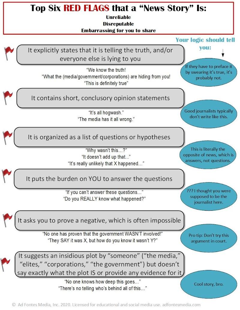 6 Tanda Untuk Mendeteksi Berita Teori Konspirasi (Conspiracy Theory)