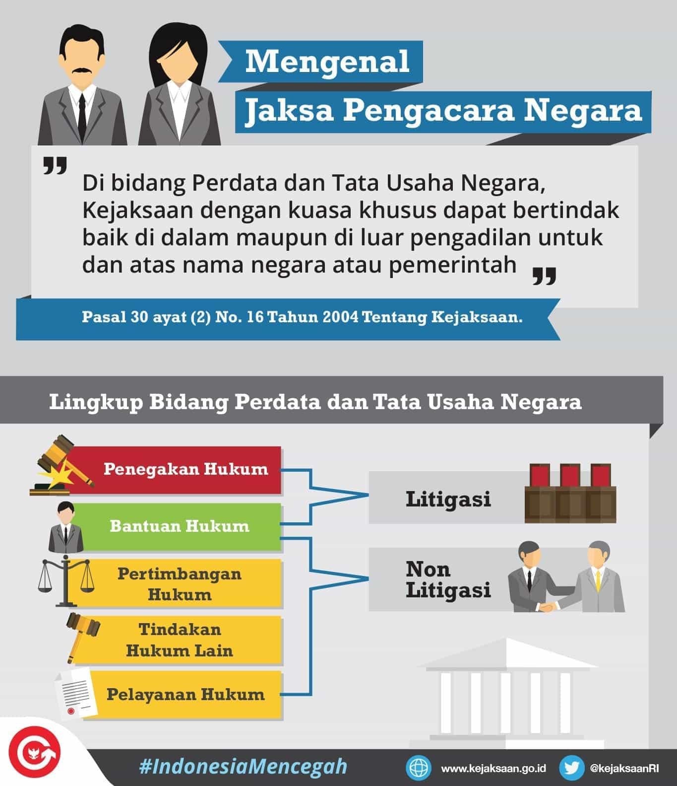 Kejaksaan Negeri Aceh Selatan