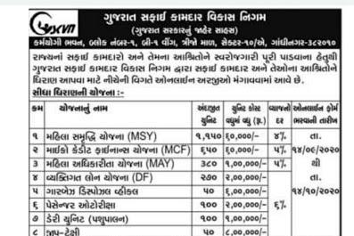 Gujarat Governments 8 New Yojana 2020 - List of 8 new schemes in Gujarat
