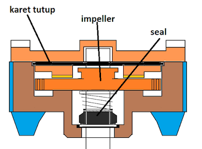 cara memperbaiki pompa air panasonic