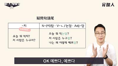 韓文「自言自語」時用的疑問句語尾可以用N-(이)람、V-ㄴ/는담、Adj-담