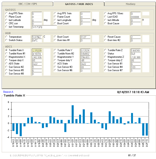 GOMX-1 Telemetry 10:18 UTC