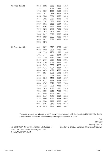 Kerala Lottery Result 03.10.2020 Karunya Lottery Results KR 467-keralalottery.info