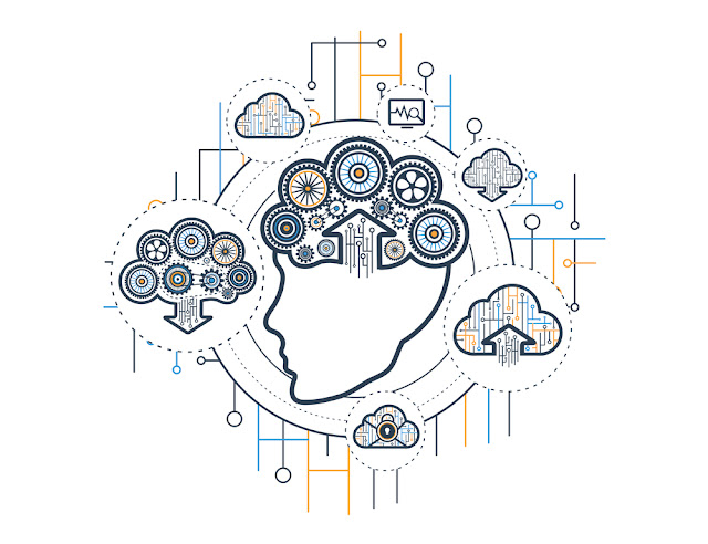 what is Cognitive Cloud Computing?