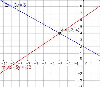 ayo kita berlatih 2.3 no 5b matematika kelas 8