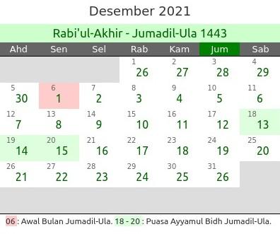 Kalender Hijriyah Desember 2021 dan Jadwal Puasanya