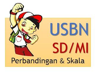 Latihan Soal USBN SD: Perbandingan dan Skala