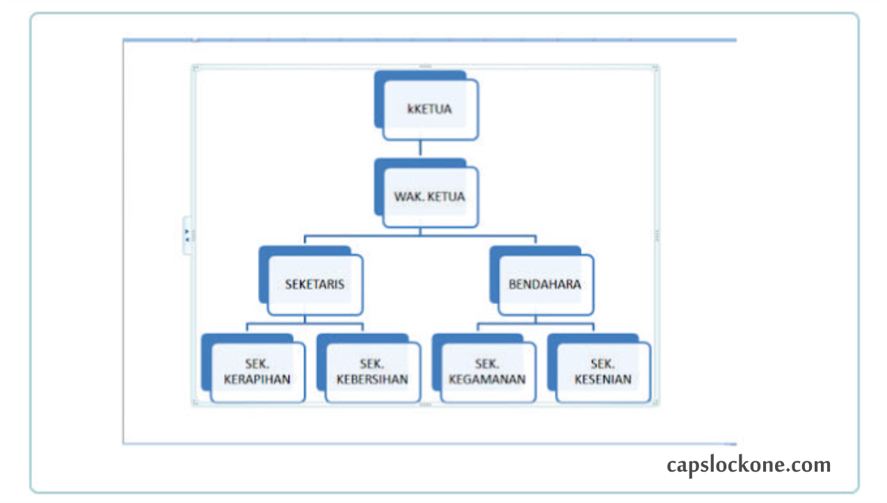 Cara Membuat Struktur Organisasi Di MS Word