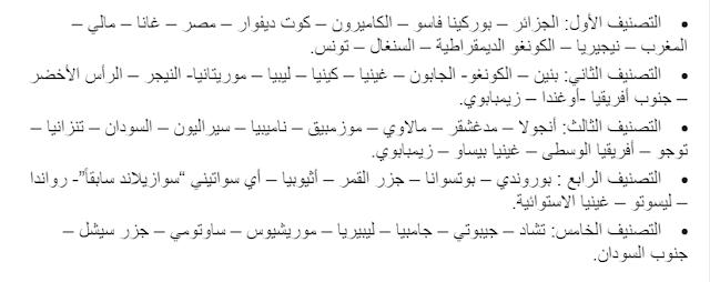 """""""قرعة الكاف"""" الآن جدول مواعيد مباريات التصفيات المؤهلة لبطولة كأس الامم الافريقية 2021 في الكاميرون pdf موعد مباريات مصر والجزائر في تصفيات امم افريقيا 2021 كاملة"""