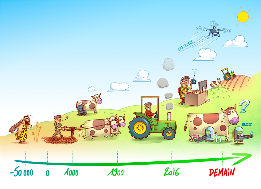 évolution du métier de paysan de la préhistoire à nos jours