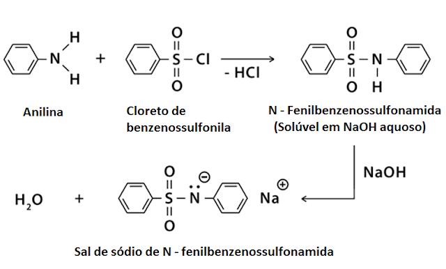 reação de cloreto de benzenossulfonila com anilina
