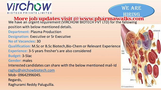 Urgent Job openings for multiple positions Freshers @ Virchow Biotech