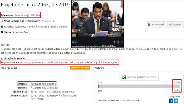 Senado aprova invasão estrangeira no Brasil