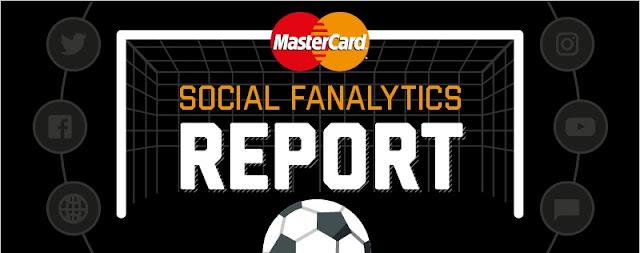 MasterCard Social Fanalytics Report