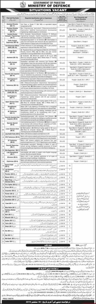 NTS Latest Jobs in Ministry of Defence 954+ Vacancies 2019