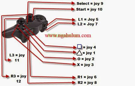 best Cara Setting Controller Gta Sa Pc image collection
