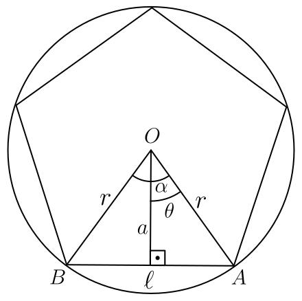 Pentágono inscrito em um círculo