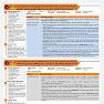 SOP Perintah Kawalan Pergerakan Bersyarat (PKPB) 9 Nov - 6 Dis 2020