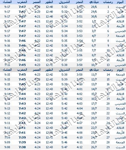 امساكية رمضان 2018  فى الأردن - إمساكية رمضان 1439 فى الأردن,سنقدم لكم في جبنا التايهة امساكية رمضان 1439 العقبة,وهي تسمى روزنامة شهر رمضان 2018,امساكية رمضان 2018 الاردن pdf, وتحتوي امساكية رمضان 1439 العقبة على مواقيت الصلاة بتوقيت الأردن (العقبة), موعد الإفطارفي شهر رمضان, موعد السحور2018, Ramadan fasting hours,امساكية رمضان 2018 الأردن ,امساكية رمضان 1439 العقبة ,رمضان 2018 الأردن ,امساكية رمضان 1439 العقبة,إمساكية رمضان لعام 2018 الموافق  1439 بتوقيت الأردن (العقبة), موعد الإفطار,أكلات رمضان ,موعد السحور,صور امساكيه شهر رمضان 2018/1439 كل البلاد العربية ,اول ايام شهر رمضان 1439,امساكية رمضان 2018،امساكية شهر رمضان 2018،امساكية رمضان 2017 الاردن pdf،امساكية رمضان 2018 السعودية،امساكية رمضان 2018 مصر،امساكية رمضان 1438 الرياض،امساكية رمضان 2017 السعودية،تقويم رمضان 2017 الاردن,امساكية رمضان 2018,وصفات رمضان,مواقيت الصلاة برمضان2018,Ramadan fasting hours,Ramadan Imsakiaa,Ramadan Calender Jordan 2018