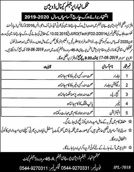 Irrigation Department Jhelum Canal Division 03 Aug 2019 Jobs