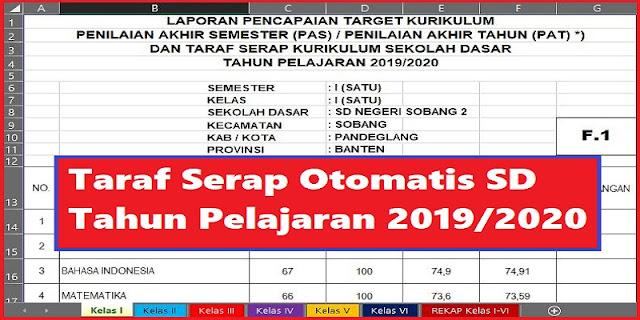 Taraf Serap Otomatis SD TP 2019/2020