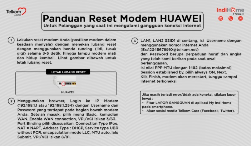 reset modem huawei indihome