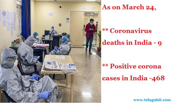 coronavirus-india-updates-teluguhit.png (551×331)