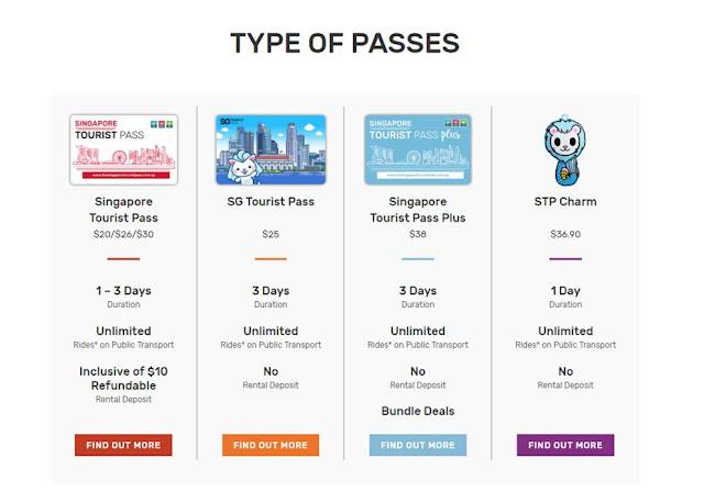 Hướng dẫn Thẻ tàu điện ngầm singapore STP (Singapore Tourist Pass)