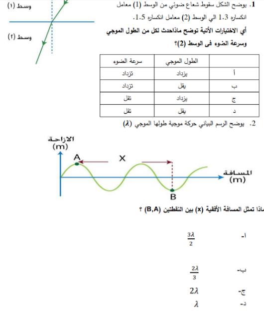 اجابة امتحان الفيزياء الصف الثاني الثانوي 2020
