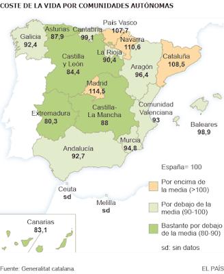 nivel de vida por comunidades autónomas, francisco javier tapia, knowmadrid