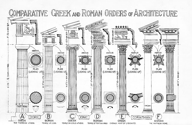 Feel Free To Let Us Know Which You Prefer Greek Or Roman Although The Elegance Of A Simple Ionic Column Is Hard Beat