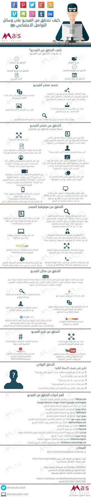 طرق وأدوات التحقق من الفيديو على مواقع التواصل الاجتماعي #انفوجرافيك