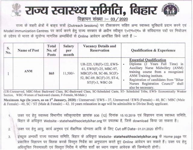 Bihar SHS ANM Recruitment 2020