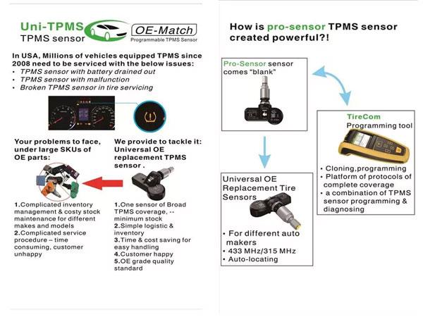 pro-sensor-3