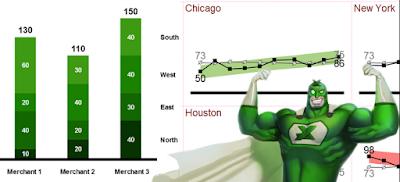 Curso grátis online de Excel