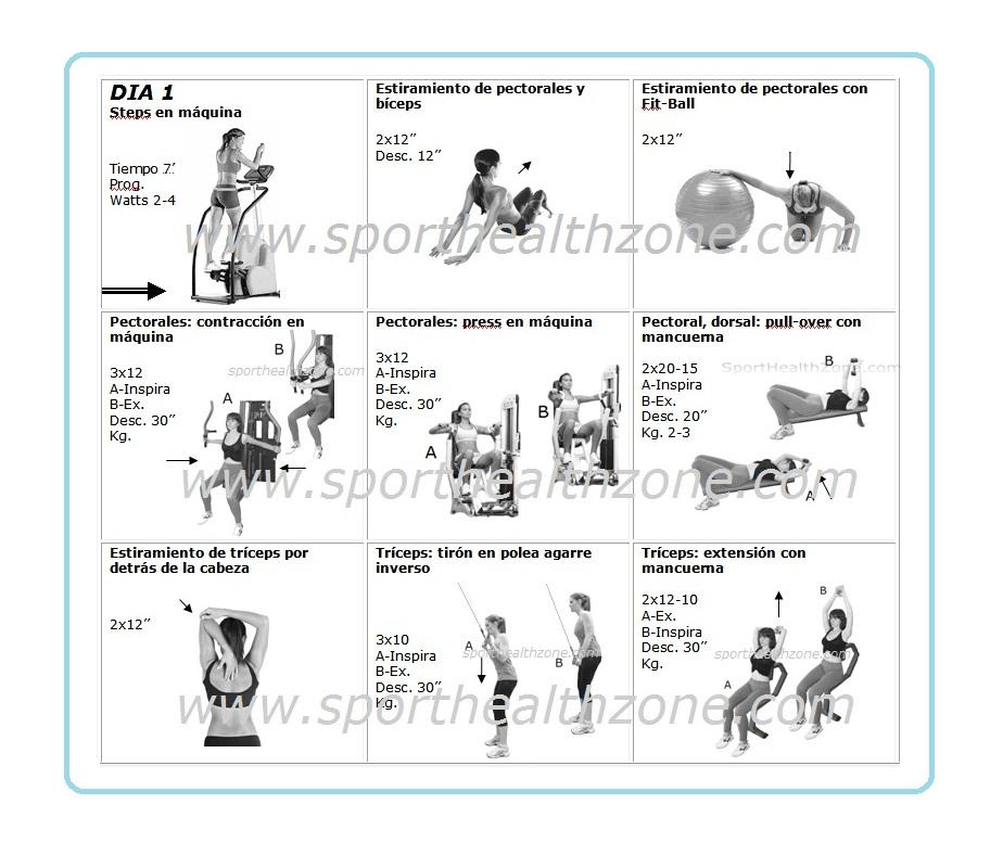 Rutina de ejercicios para bajar de peso en el gym mujeres