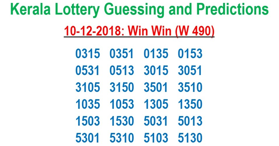 Kerala Lottery Guessing And Predictions 10-12-2018 : WIN