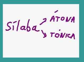 http://genmagic.org/pdi/silaba2.html