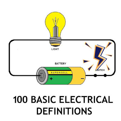 basic electrical definitions, electrical definitions, ohm's law, electrical current, electrical voltage,electrical resistance, electric power, electric circuit, circuit breaker, 101 basic electrical definitions
