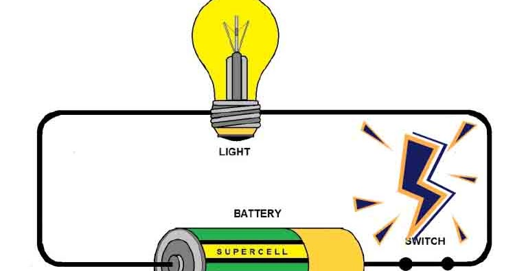 101 Basic Electrical Definitions