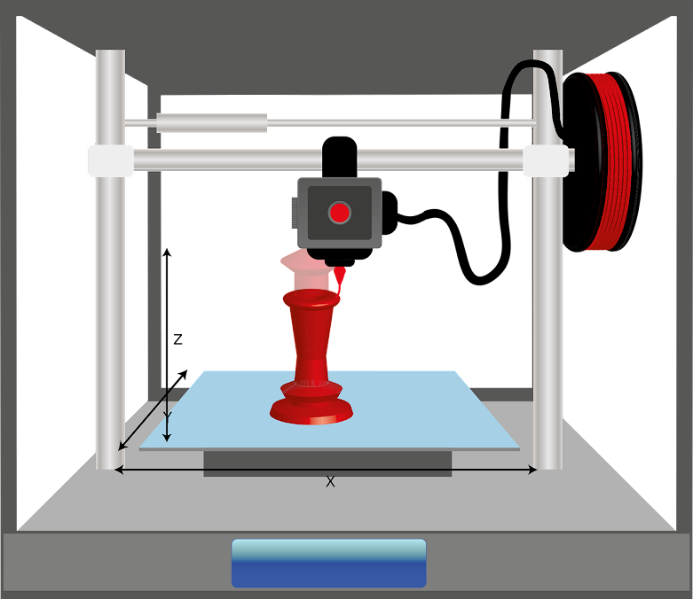 what is a 3d printer in hindi
