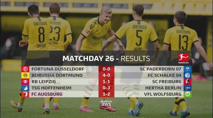 Borussia Dortmund 4 - 0 Schalke 04 Bundesliga 2020 Highlights