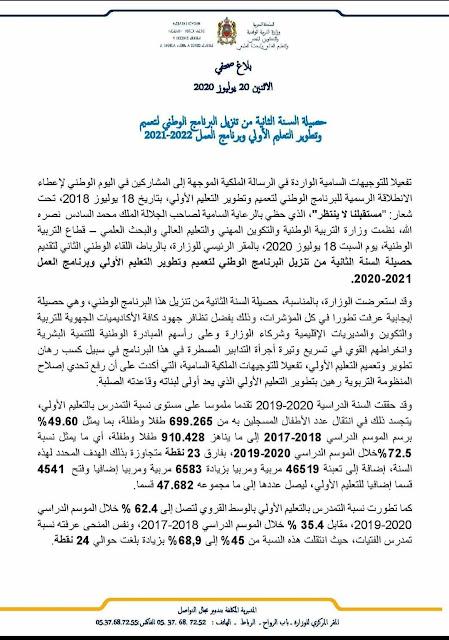 وزارة التربية تعلن حصيلة تعميم التعليم الأولي