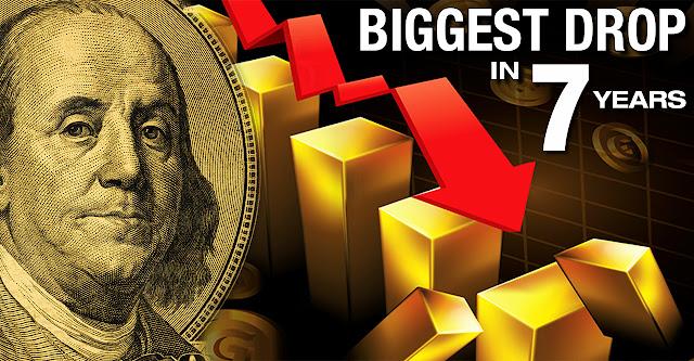 Benjamin Franklin XAUUSD Gold Posts Biggest Drop in Seven Years on Rising U.S. Yields