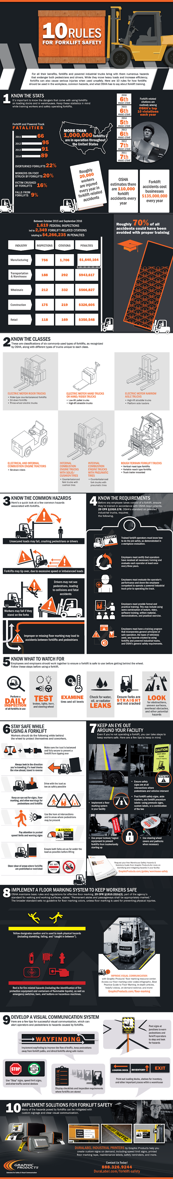 10 Rules For Forklift safety #infographic #Safety #Forklift Safety #Forklift